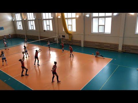 Малахит - Юпитер Нижний Тагил. ПСО 2004. 04.10.2019