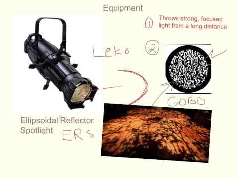 Lighting Instruments