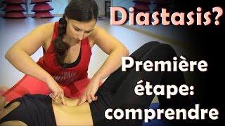 Diastasis: Comprendre d'abords (vidéo 1)