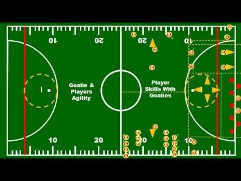 Martian LAcrosse & Lax Light Goalie Academy Latitude Field
