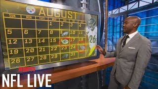 Le'Veon Bell holdout calendar: When should Steelers start to worry? | NFL Live | ESPN