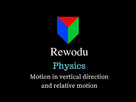 Motion in vertical direction (11.3.4), Motion in a straight line, Class 11 Physics in Hindi