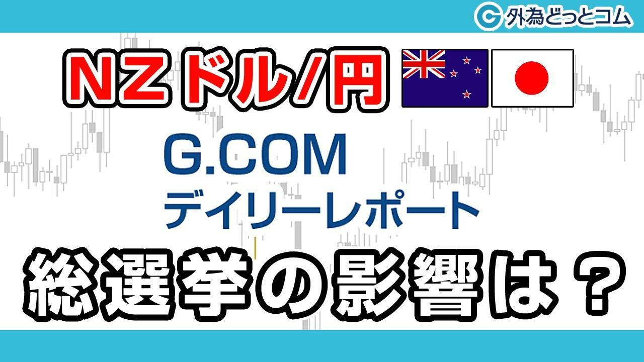 円 ニュージーランド ドル