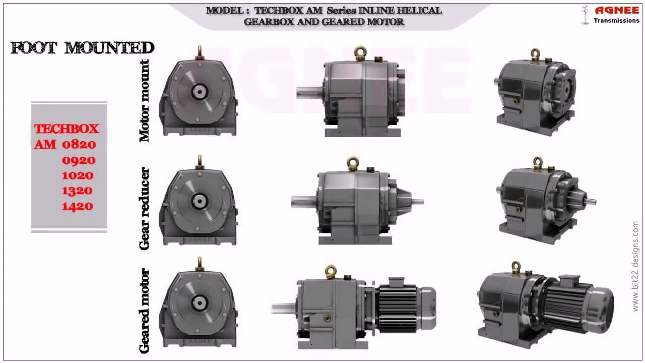 Agnee inline helical gear motors and gear boxes youtube for Nord gear motor 3d model