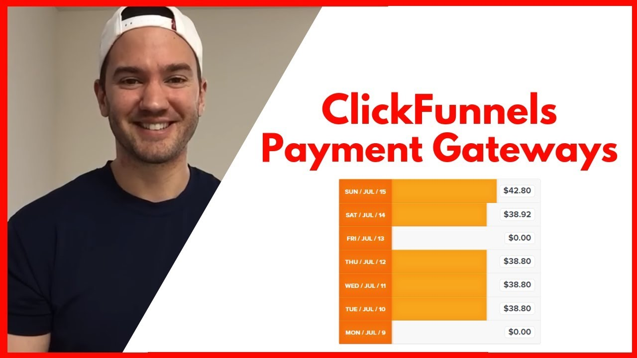 Some Ideas on Clickfunnels Payment Gateways You Need To Know