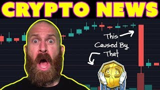 Bitcoin Crashed by CT | MEGA Chrome WARNING!!! | VeChain BYD Partnership