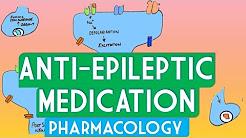 Epilepsy pharmacology - Soton Brain Hub