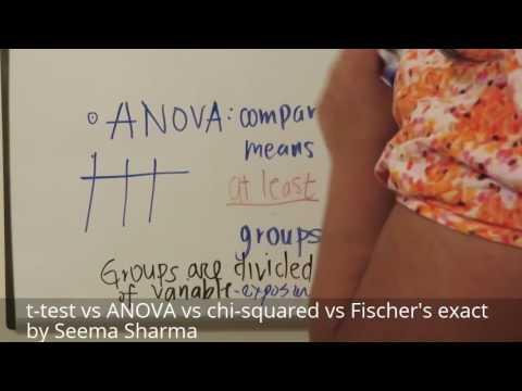 T-test Vs ANOVA Vs Chi Squared Vs Fischer's Exact Test