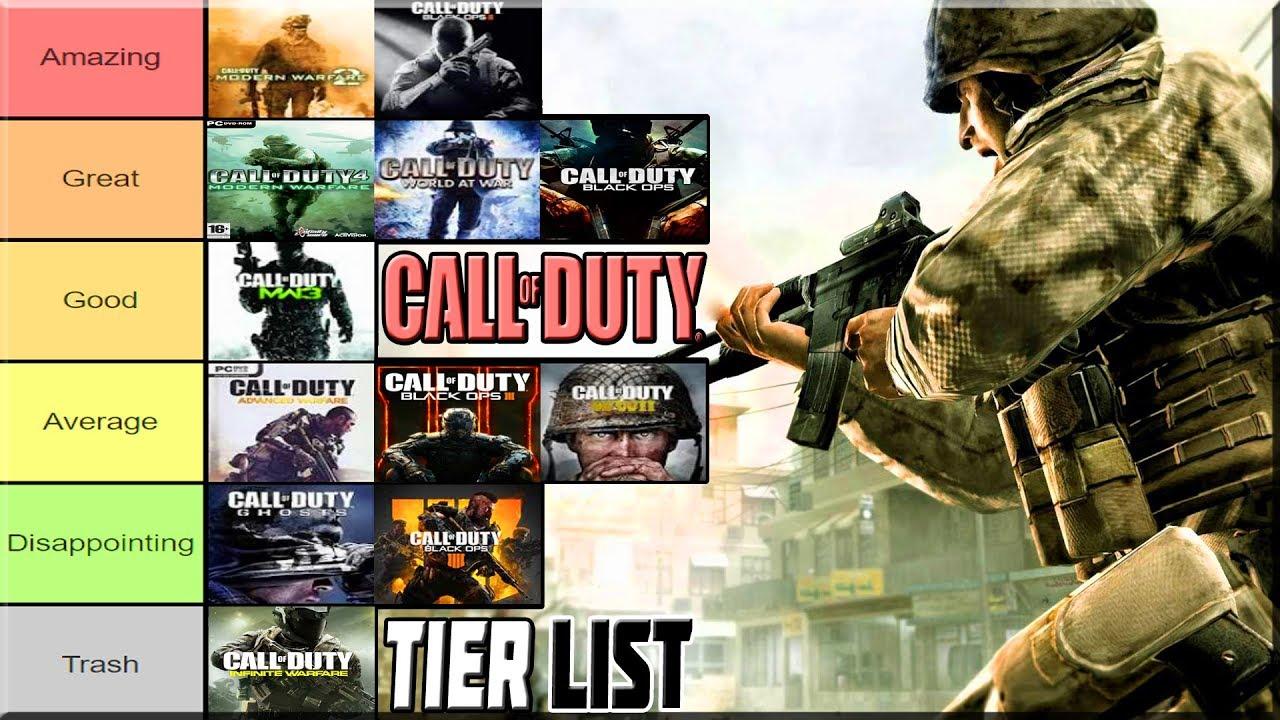 Tier Games