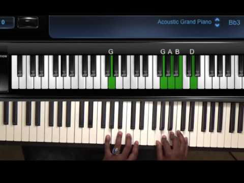 How To Play Open the Floodgates or Let it Rain on Piano