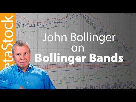 bollinger juostų strategija youtube tradingview strategijos testeris sustabdo nuostolius