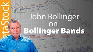 John Bollinger on Bollinger Bands for MetaStock