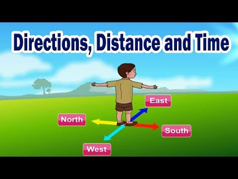 Directions, Distance and Time | 2nd Std | EVS(Unit 4) | English Medium | SSC Board | Home Revise