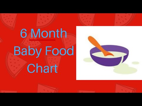 6-month-baby-food-chart-|-6-month-baby-diet-chart-|-6-month-baby-daily-routine