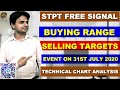 STPT PREMIUM SIGNAL FREE  BUYING AND SELLING TARGETS  TECHNICAL CHART ANALYSIS & EVENT