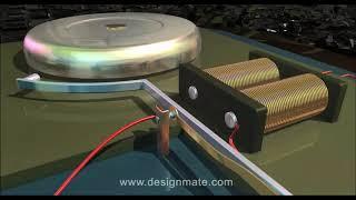 [과학동영상-물리]전자석
