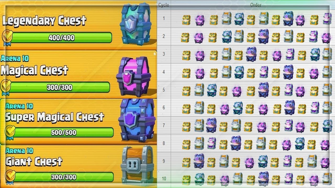 how to get the clan chest in clash royale