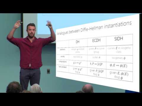 Efficient Algorithms for Supersingular Isogeny Diffie Hellman