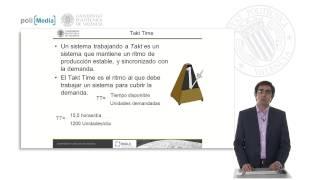 Takt Time. Tiempo de Ciclo |  | UPV