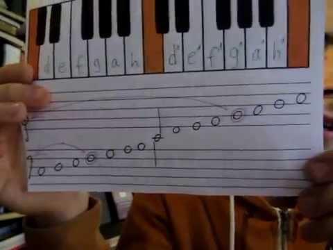 Stichwort: Bass-Schlüssel (F-Schlüssel/Notenschlüssel)
