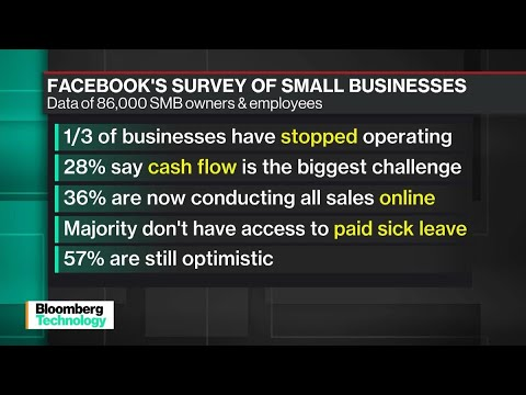 Facebook Survey Shows 31% Of Small Businesses Stopped Operating
