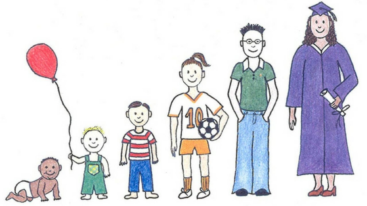 an experience of the different concepts of sociology growing up as a child This article will begin by outlining influential attempts by historians and sociologists to develop a more adequate theoretical understanding of past and contemporary childhoods, focusing on the major problems that stem from the pivotal role that 'developmentalism' plays in their arguments.