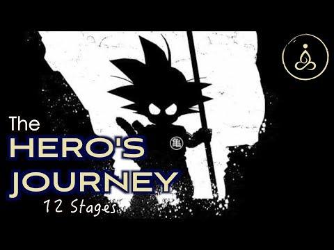 The HERO'S JOURNEY - Joseph Campbell