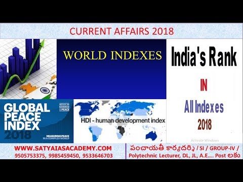 CURRENT AFFAIRS 2018,  WORLD INDEXES