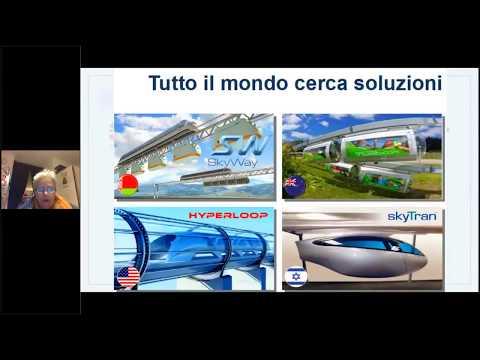 Presentazione Sky Way Invest Group 13 02 2018