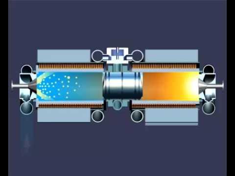 Мультипликация работы свободнопоршневого двигателя.