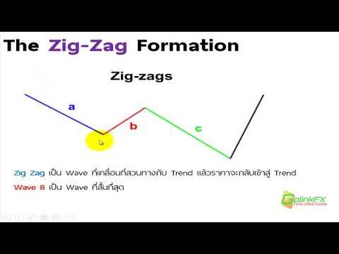 สอนเทรด Forex ฟรี -  วิธีใช้ Elliott wave - Zigzag Formation | LINE : @GOLINKFX