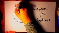 hqdefault - Scleroderma Renal Crisis Kidney Biopsy