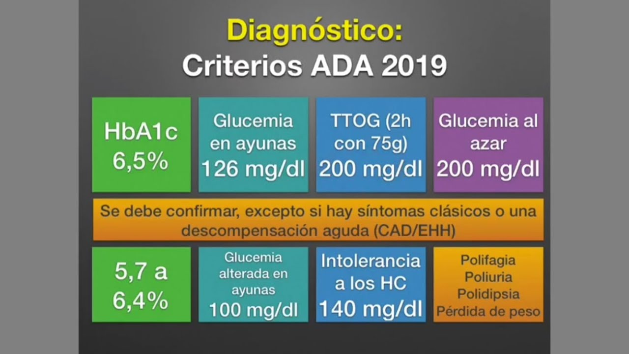 criterios de diagnóstico de diabetes ada