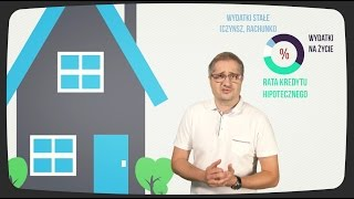Kasownik Samcika (6): Jak podwyższyć sobie BIK? Jak brać kredyt hipoteczny? [Maciej Samcik]