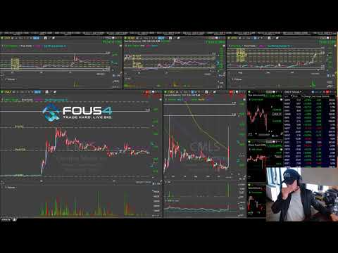 Insight into the Fous4x3 Shorting Strategy