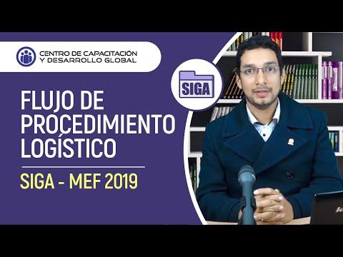 Flujo De Procedimiento Logístico En El SIGA  2019 (SIGA-ML)
