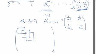 Nonlinear Fem Matlab Code