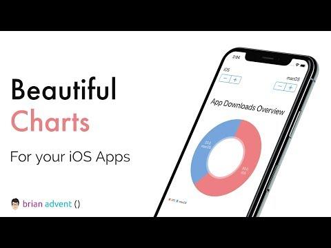 iOS Swift Tutorial: Create Beautiful Charts 📊 - YouTube