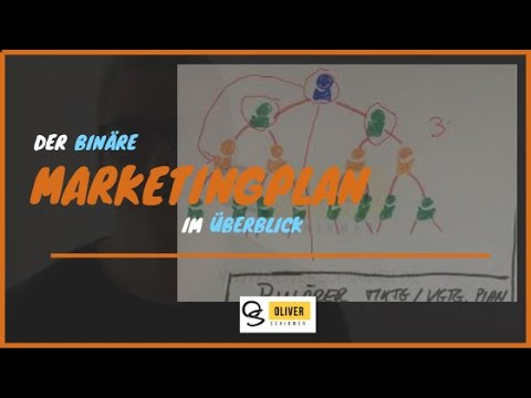 Binärer Marketingplan bzw. Vergütungsplan