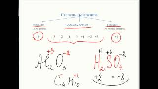 Валентность и степени окисления углерода в органических соединениях