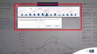 Überwachung von Solaranlagen: Wie Analyse Pro funktioniert