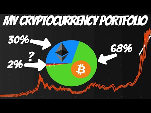 Buying Bitcoin on this DIP | BTC is Headed for a Massive Supply Shortage!!!