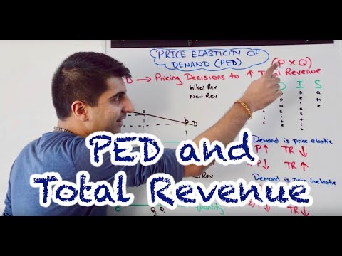 Y1/IB 11) PED and Total Revenue