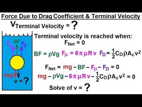 Physics - Fluid Dynamics (24 of 32) Force Due to Drag Coefficient and Terminal Velocity***