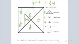GOHMATH ~ Fractions & Tangrams 3 ~ MTEL, PRAXIS, NYSTCE, CBEST MATH ~ GOHACADEMY.COM