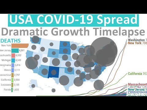 USA Coronavirus (COVID-19) Spread - Timelapse Evolution (May Update)