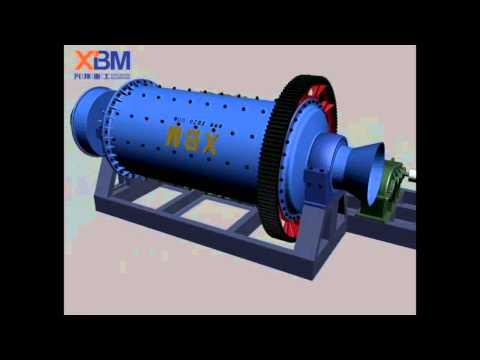Ball mill, Grinding machine, Wet ball mill, Dry ball mill, Milling machine,