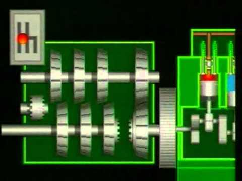 Comment marche la direction d une voiture for Fonctionnement d une climatisation automobile