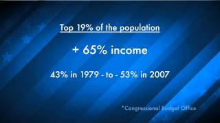 Top 1% Doubled Income In Last 30 Years - CBO Report