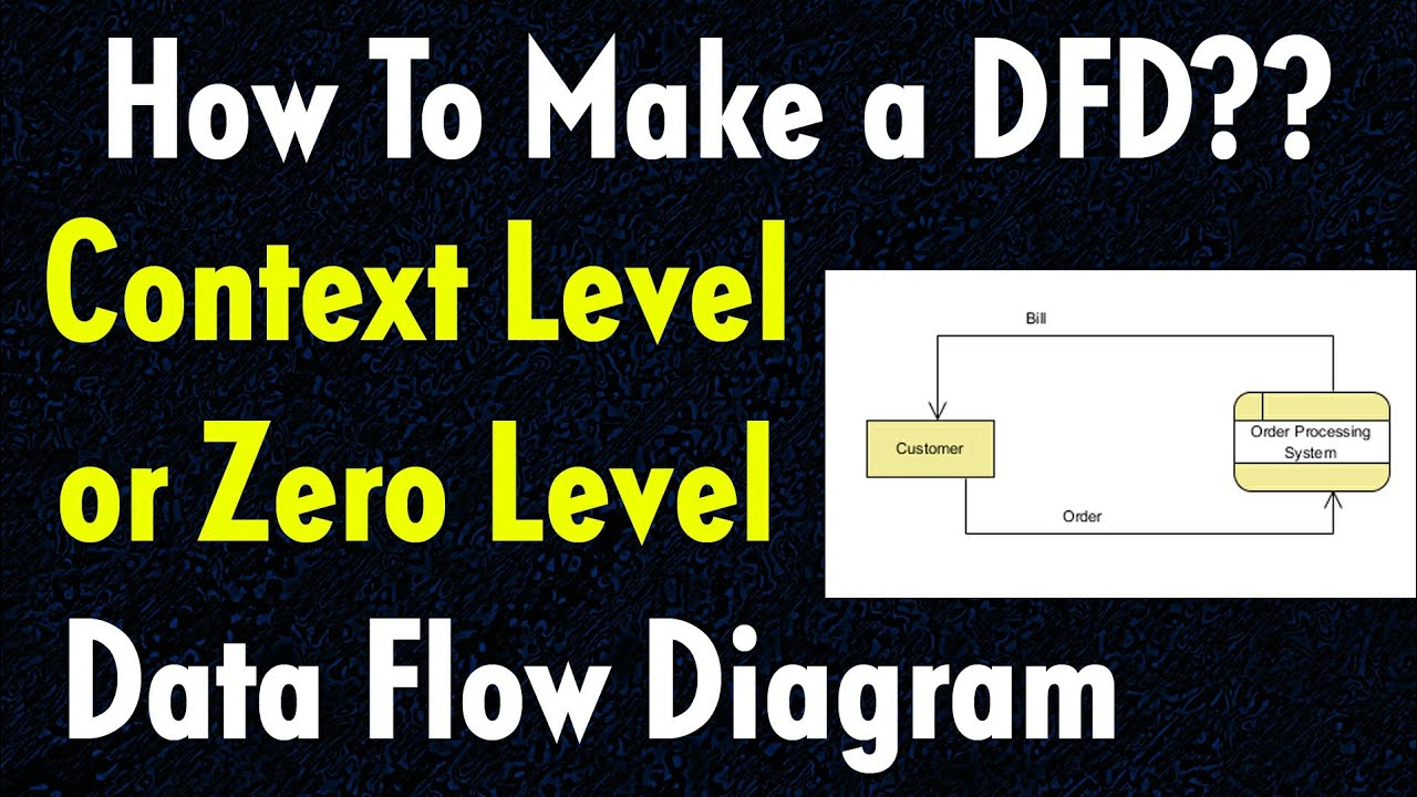 Data flow diagram context level or zero level diagram data flow diagram context level or zero level diagram introduction to dfd ccuart Choice Image